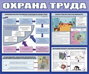 32755-tipovaya-instrukciya-o-provedenii-kontrolya-za-sobl-zakonod-po-ohrane-truda